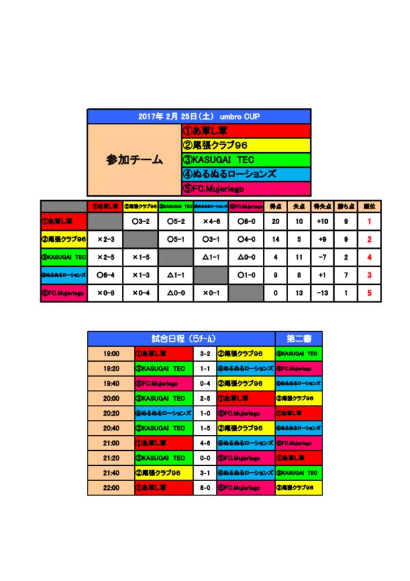 2.25対戦表.png