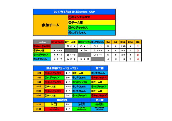 3.25対戦表.pngのサムネイル画像